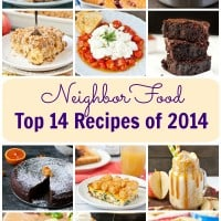 neighborfood-most-popular-posts