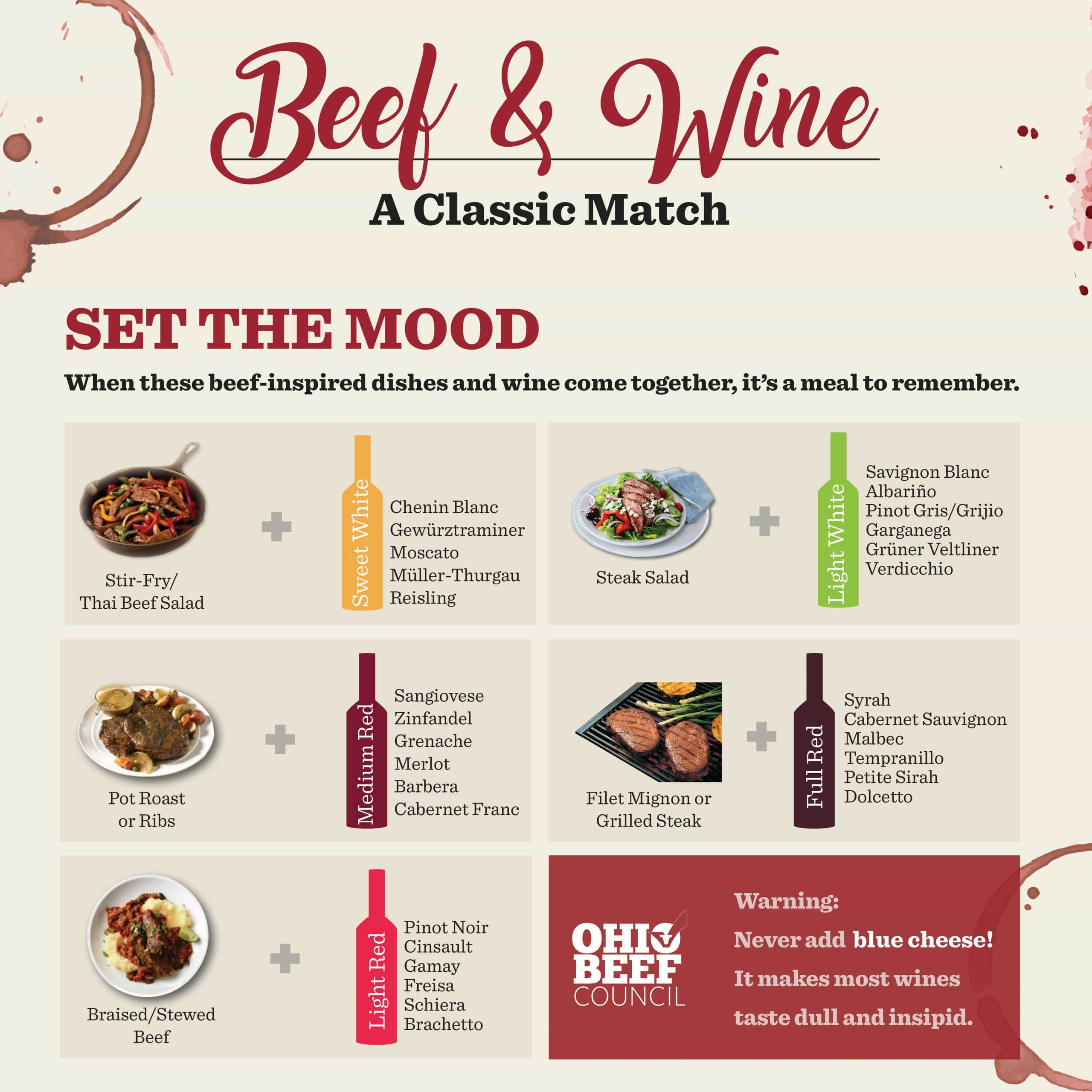 infographic showing beef and wine pairings